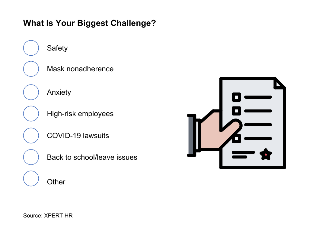 Biggest COVID-19 Challenges Employers Are Facing (2)